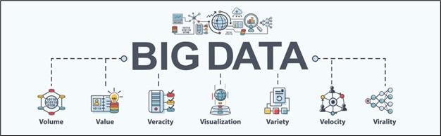 Bigdata Implementation